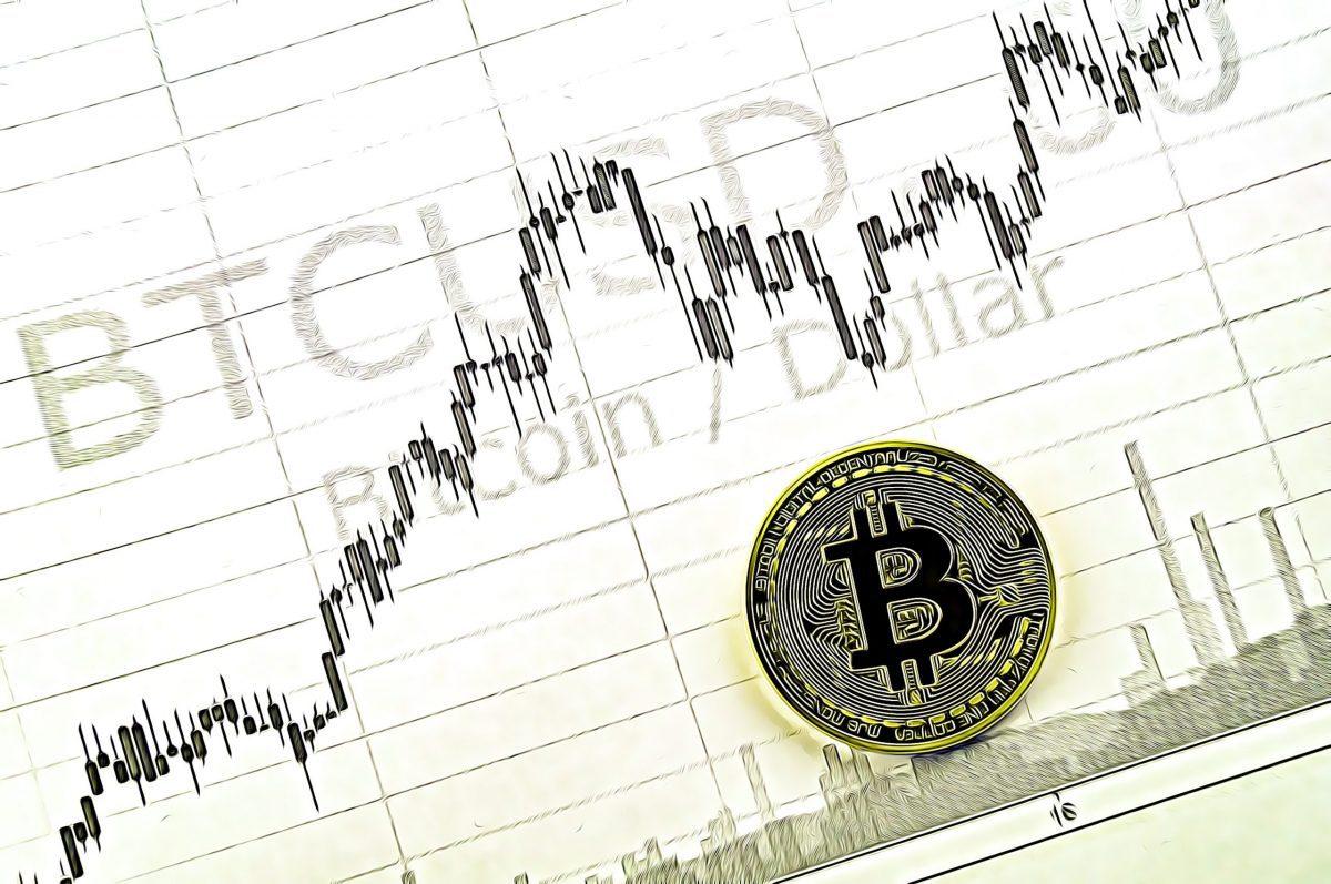 Bitcoin Kurs Prognose, BTC Kurs
